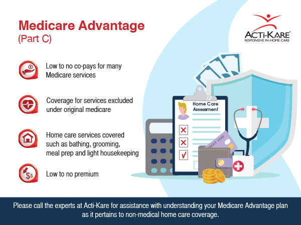 Medicare Advantage Home Care